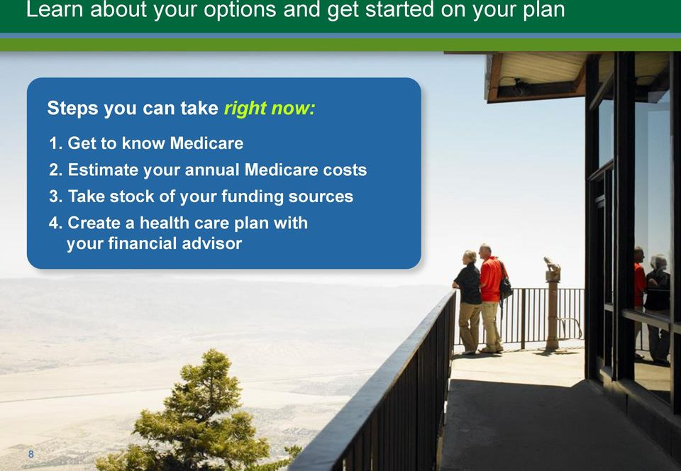 Estimate your annual Medicare costs 3.