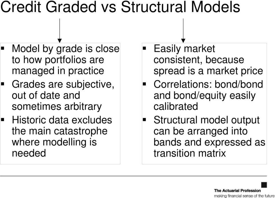 modelling is needed Easily market consistent, because spread is a market price Correlations: bond/bond and