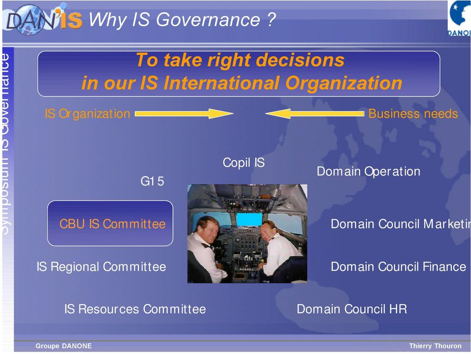 Organization G15 CBU IS Committee Copil IS Business needs Domain