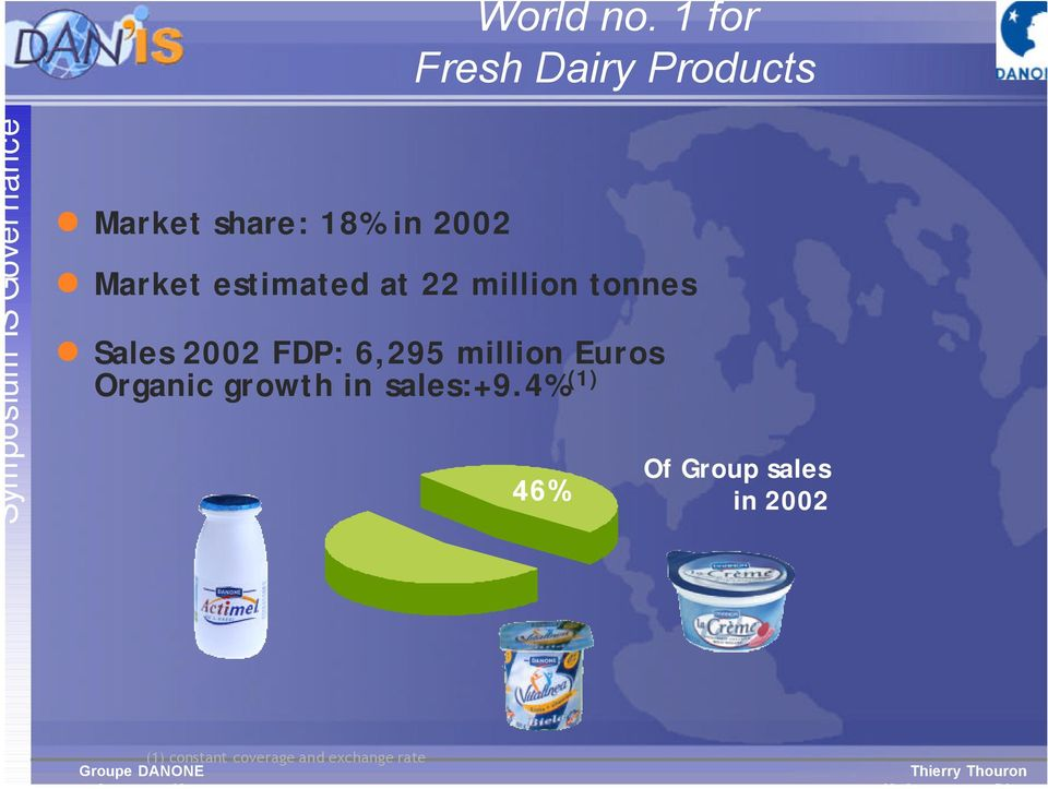 estimated at 22 million tonnes Sales 2002 FDP: 6,295