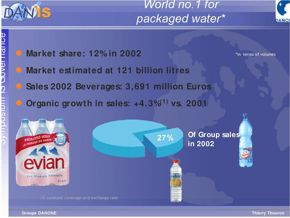 121 billion litres Sales 2002 Beverages: 3,691 million Euros