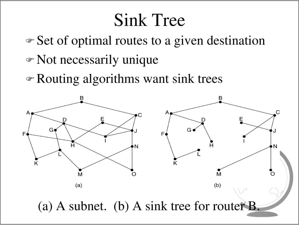 unique Routing algorithms want sink