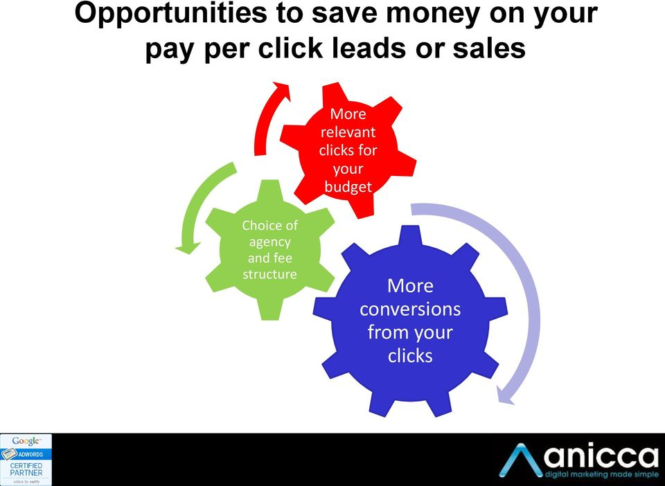 clicks for your budget Choice of agency