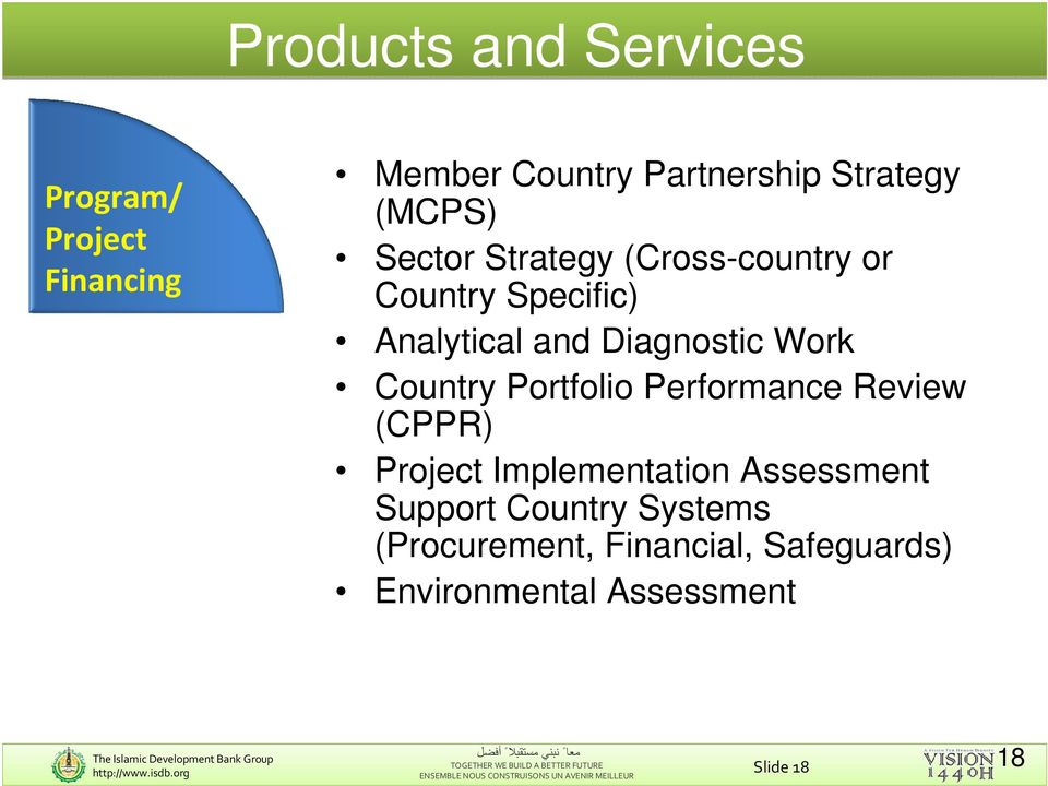 Portfolio Performance Review (CPPR) Project Implementation Assessment Support Country