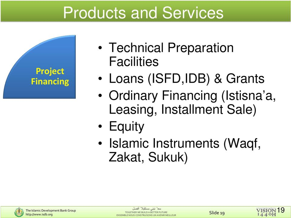 Financing (Istisna a, Leasing, Installment Sale) Equity
