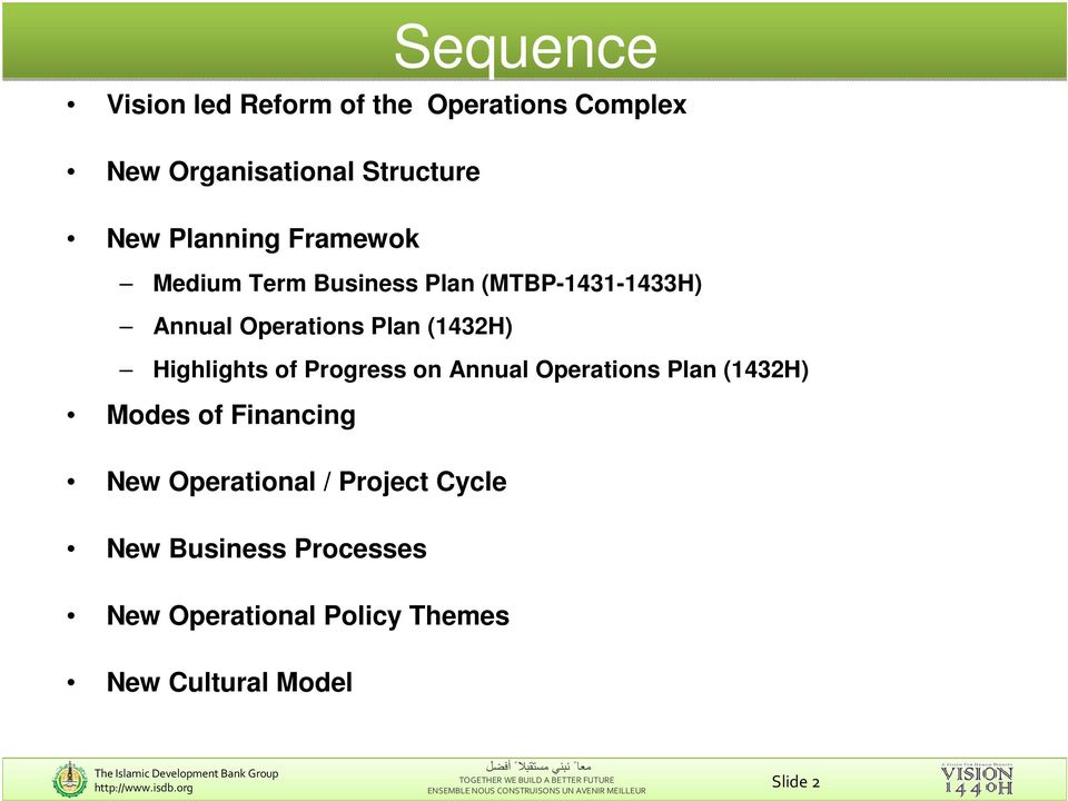 Progress on Annual Operations Plan (1432H) Modes of Financing New Operational / Project Cycle