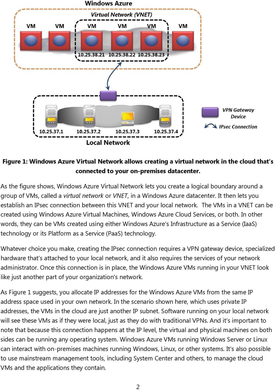 It then lets you establish an IPsec connection between this VNET and your local network. The VMs in a VNET can be created using Windows Azure Virtual Machines, Windows Azure Cloud Services, or both.