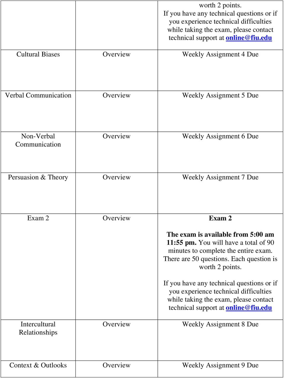 Weekly Assignment 7 Due Exam 2 Overview Exam 2 The exam is available from 5:00 am 11:55 pm. You will have a total of 90 minutes to complete the entire exam. There are 50 questions.
