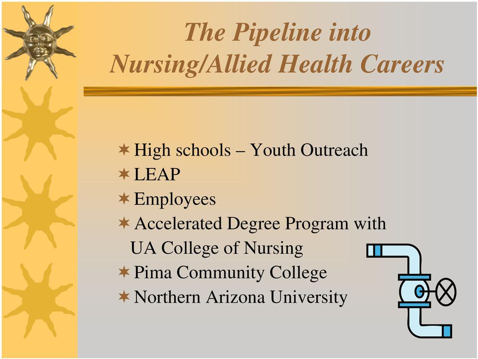 Accelerated Degree Program with UA College of