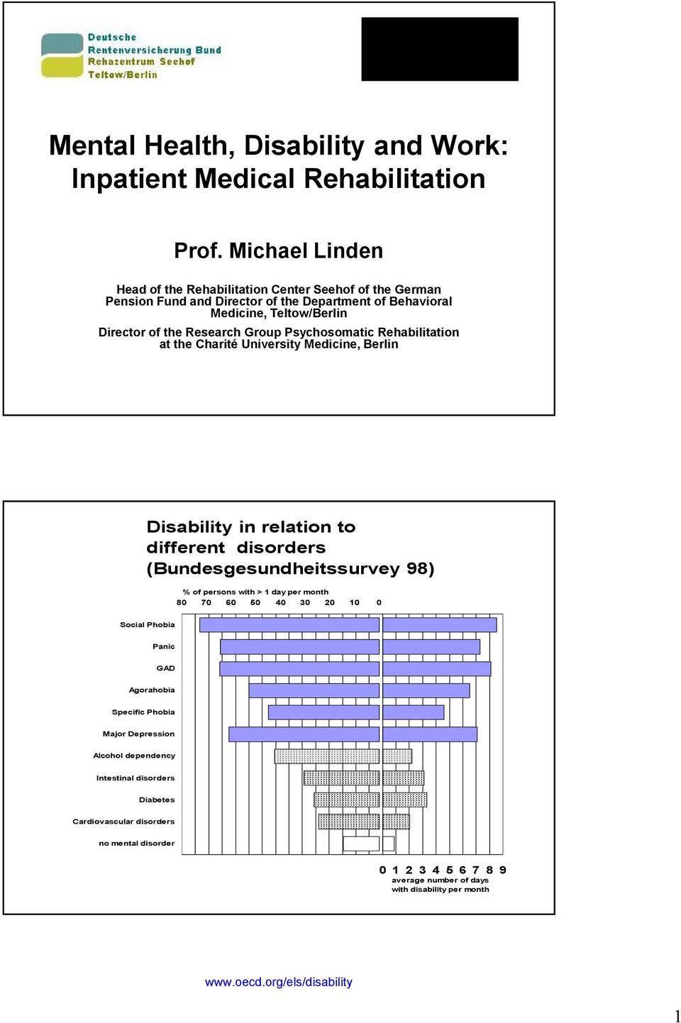 Psychosomatic Rehabilitation at the Charité University Medicine, Berlin Disability in relation to different disorders (Bundesgesundheitssurvey 98) % of persons with > 1 day per month 8