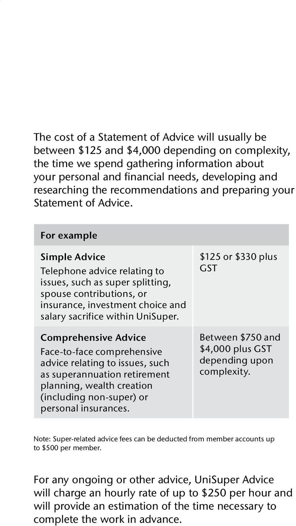 For example Simple Advice Telephone advice relating to issues, such as super splitting, spouse contributions, or insurance, investment choice and salary sacrifice within UniSuper.