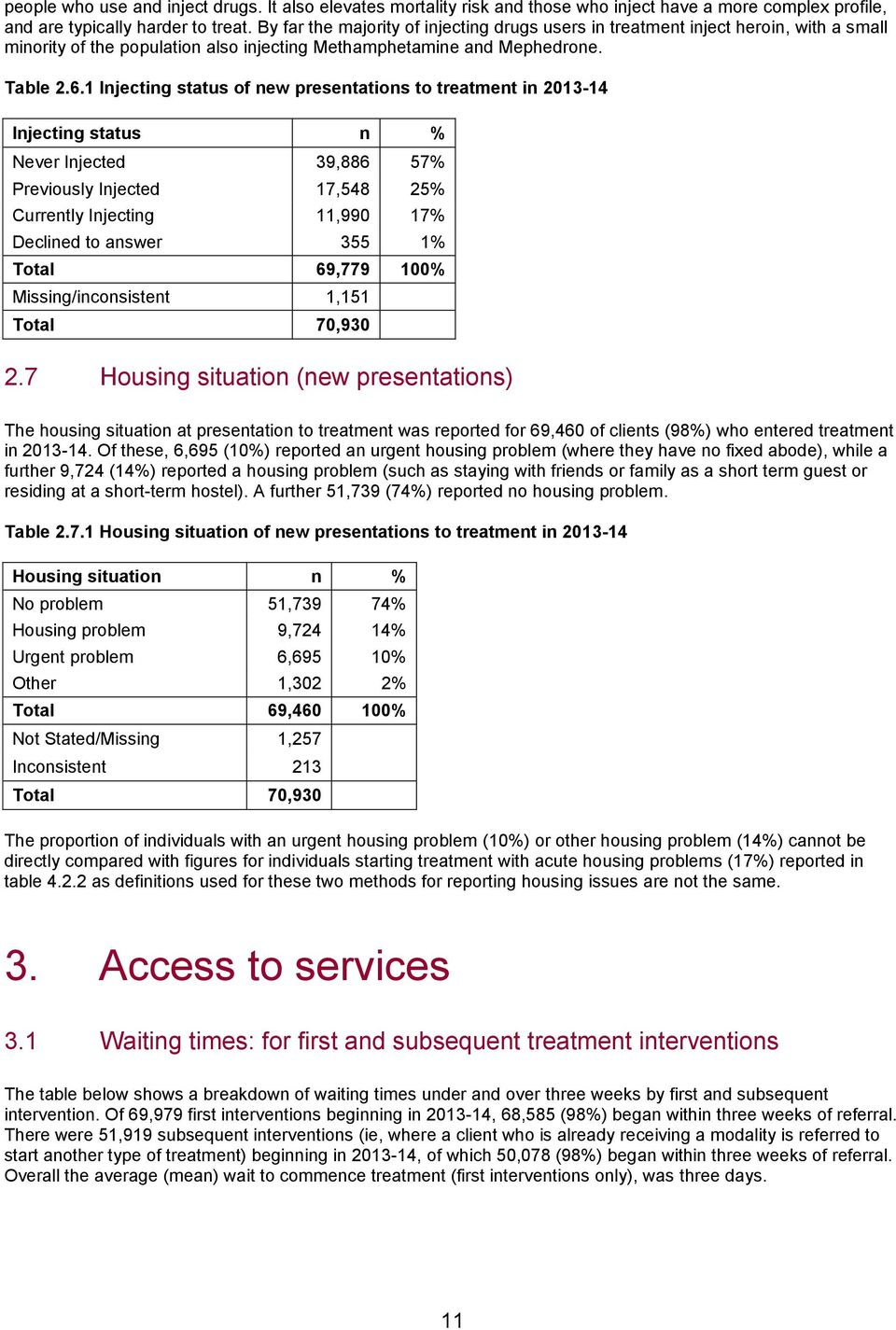 1 Injecting status of new presentations to treatment in 2013-14 Injecting status n % Never Injected 39,886 57% Previously Injected 17,548 25% Currently Injecting 11,990 17% Declined to answer 355 1%