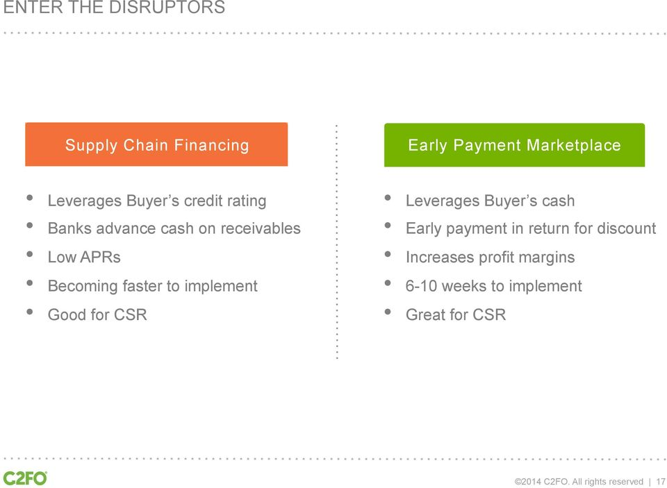 implement Good for CSR Leverages Buyer s cash Early payment in return for discount