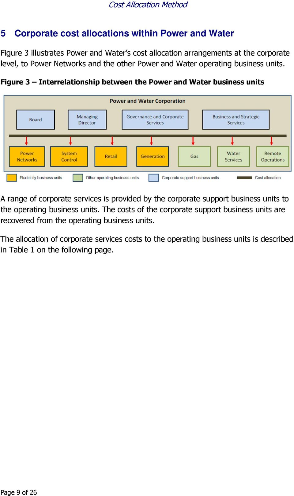Figure 3 Interrelationship between the Power and Water business units A range of corporate services is provided by the corporate support business units to the