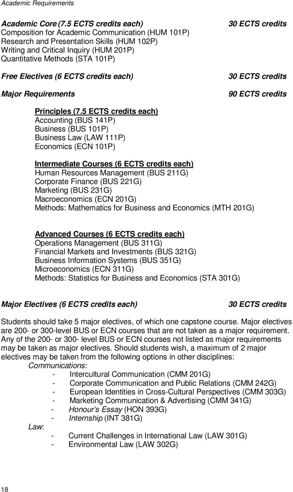 Electives (6 ECTS credits each) Major Requirements 90 ECTS credits Principles (7.