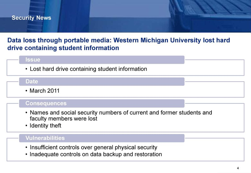 and social security numbers of current and former students and faculty members were lost Identity theft