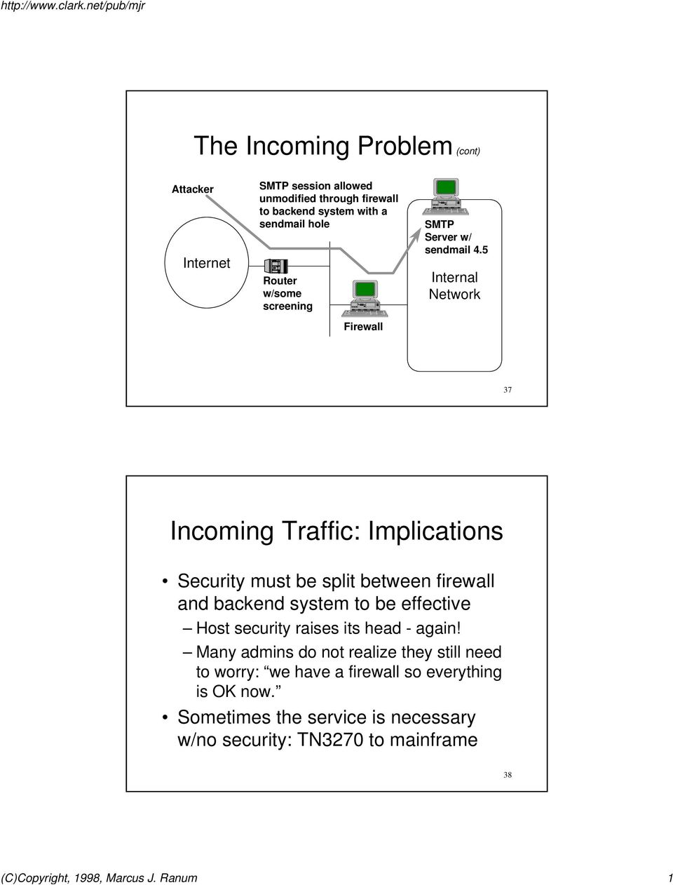 5 Internal Network 37 Incoming Traffic: Implications Security must be split between firewall and backend system to be effective Host security