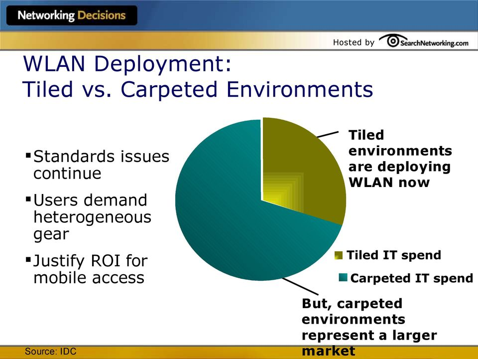 heterogeneous gear Justify ROI for mobile access Source: IDC Tiled