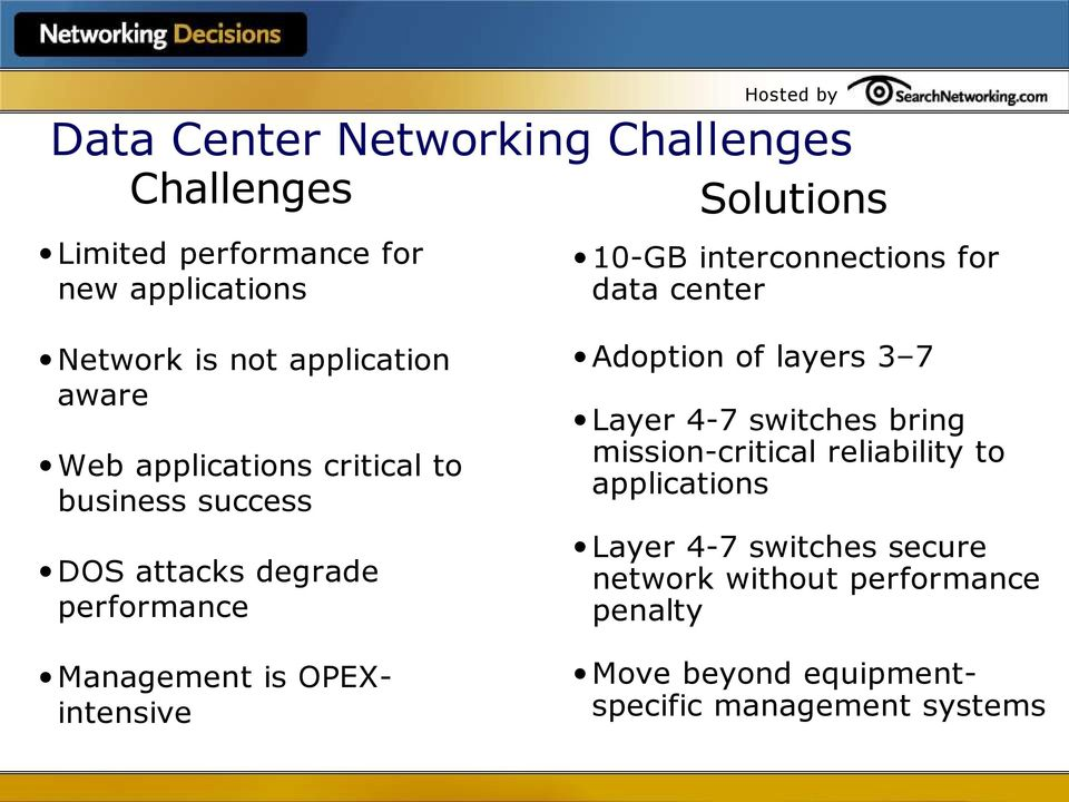 performance Management is OPEXintensive Adoption of layers 3 7 Layer 4-7 switches bring mission-critical reliability to