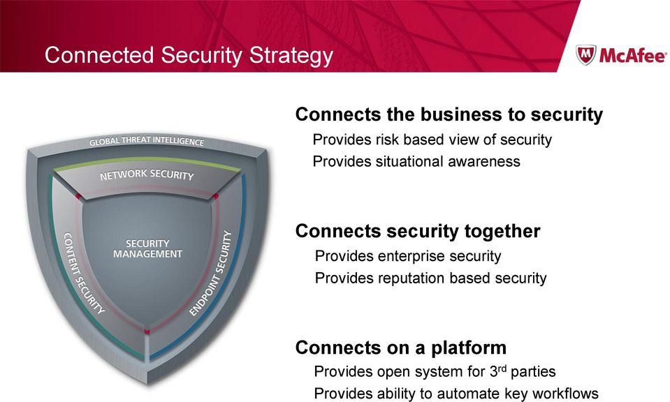 Provides enterprise security Provides reputation based security Connects on a