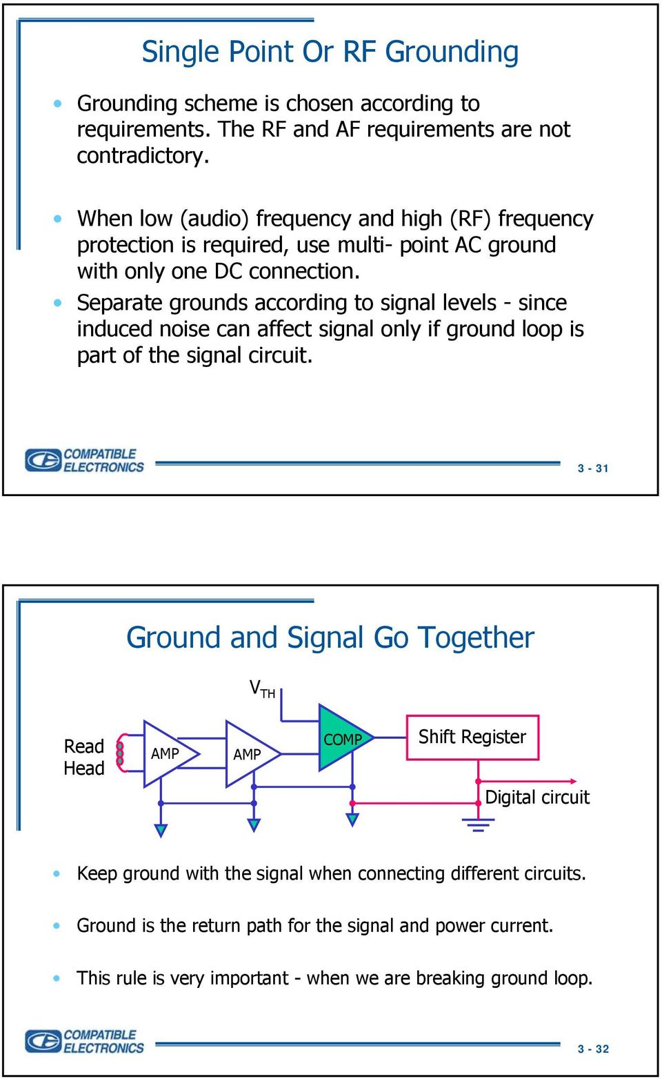 Separate grounds according to signal levels - since induced noise can affect signal only if ground loop is part of the signal circuit.