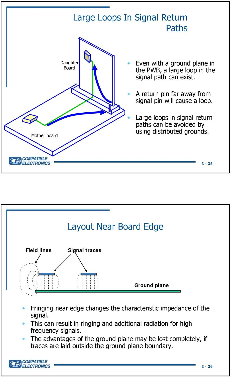 3-35 Layout Near Board Edge Field lines Signal traces Ground plane Fringing near edge changes the characteristic impedance of the signal.