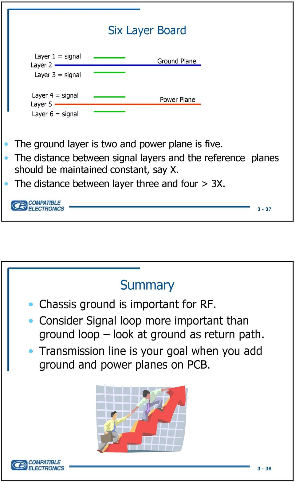 The distance between signal layers and the reference planes should be maintained constant, say X.