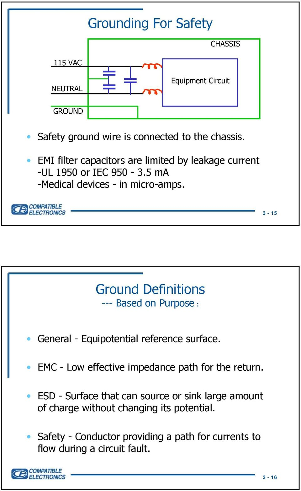 3-15 Ground Definitions --- Based on Purpose : General - Equipotential reference surface.