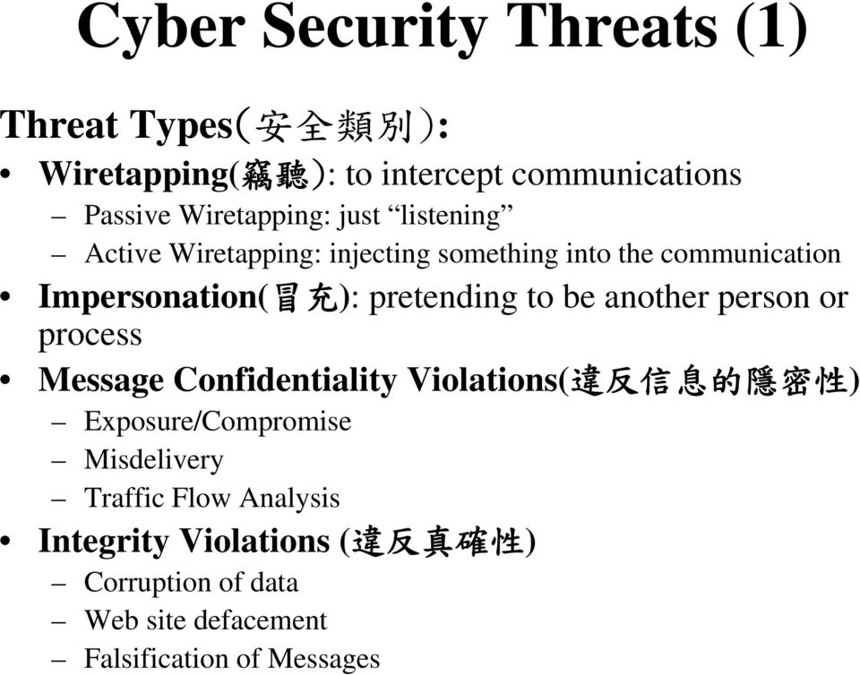 pretending to be another person or process Message Confidentiality Violations( 違 反 信 息 的 隱 密 性 ) Exposure/Compromise