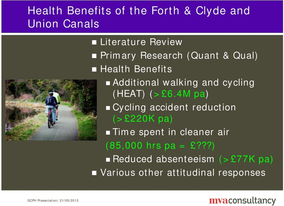 6.4M pa) Cycling accident reduction (> 220K pa) Time spent in cleaner air