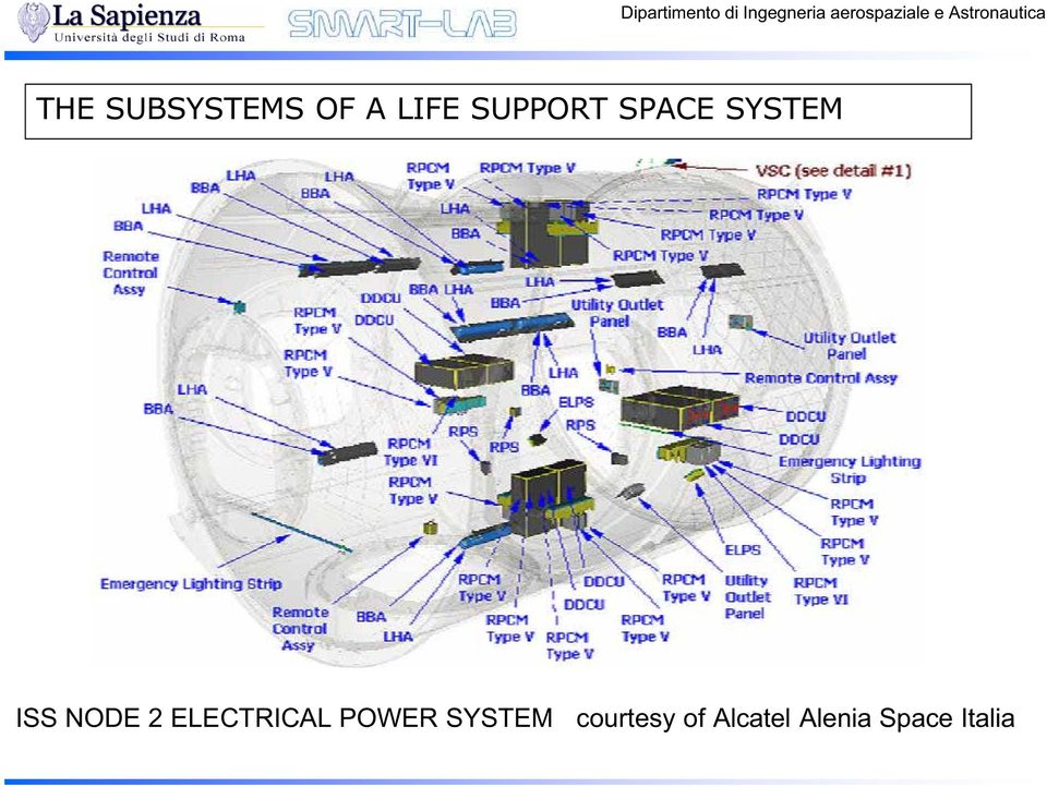 2 ELECTRICAL POWER SYSTEM