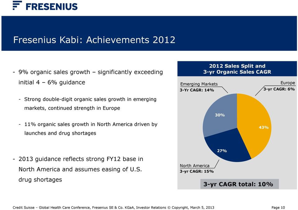 reflects strong FY12 base in North America and assumes easing of U.S.