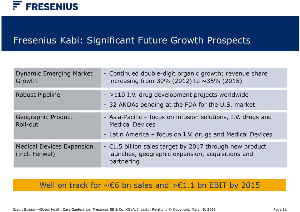 drug development projects worldwide - 32 ANDAs pending at the FDA for the U.S. market - Asia-Pacific focus on infusion solutions, I.V.