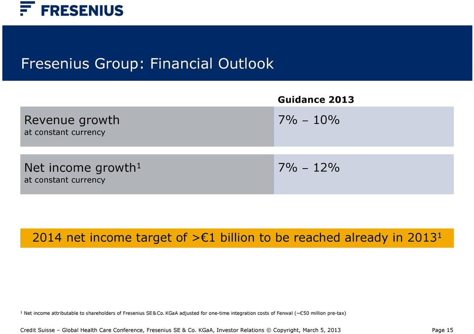 to be reached already in 2013 1 1 Net income attributable to shareholders of Fresenius SE