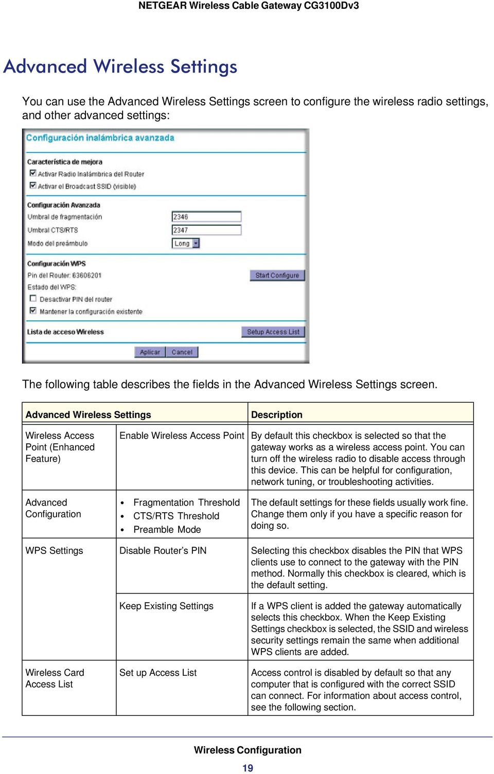 Advanced Wireless Settings Description Wireless Access Point (Enhanced Feature) Enable Wireless Access Point By default this checkbox is selected so that the gateway works as a wireless access point.
