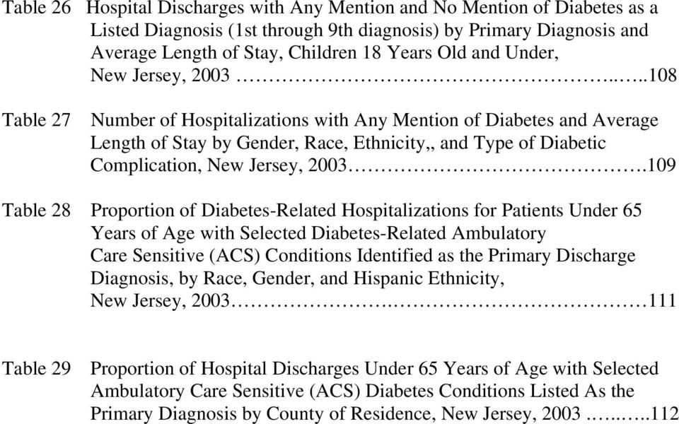 ...108 Table 27 Number of Hospitalizations with Any Mention of Diabetes and Average Length of Stay by Gender, Race, Ethnicity,, and Type of Diabetic Complication, New Jersey, 2003.