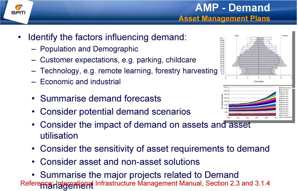 impact of demand on assets and asset utilisation Consider the sensitivity of asset requirements to demand Consider asset and non-asset