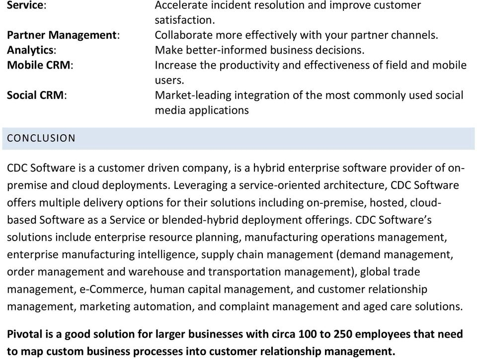 Market-leading integration of the most commonly used social media applications CONCLUSION CDC Software is a customer driven company, is a hybrid enterprise software provider of onpremise and cloud