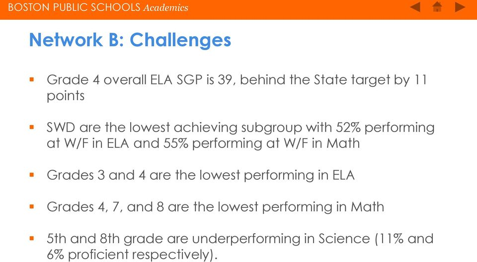 in Math Grades 3 and 4 are the lowest performing in ELA Grades 4, 7, and 8 are the lowest