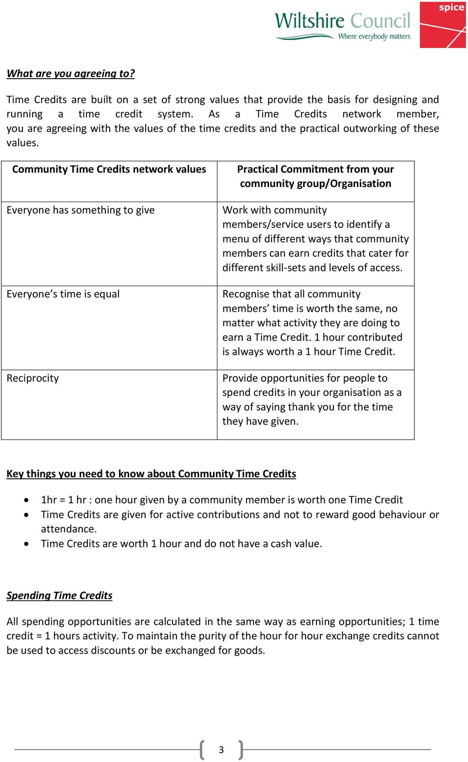 Community Time Credits network values Everyone has something to give Everyone s time is equal Reciprocity Practical Commitment from your community group/organisation Work with community