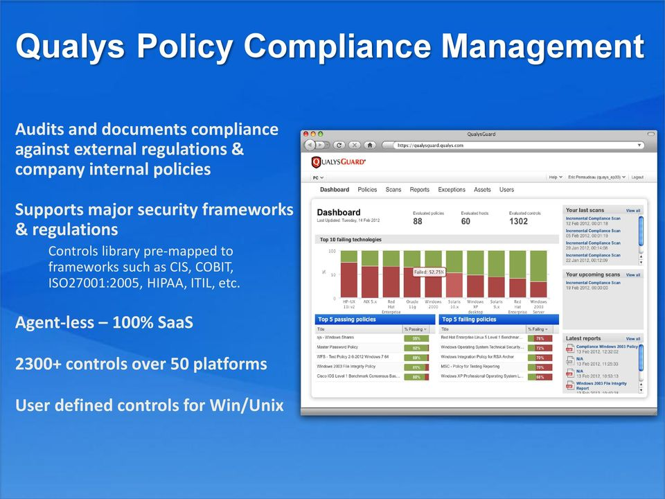 Controls library pre-mapped to frameworks such as CIS, COBIT, ISO27001:2005, HIPAA, ITIL,