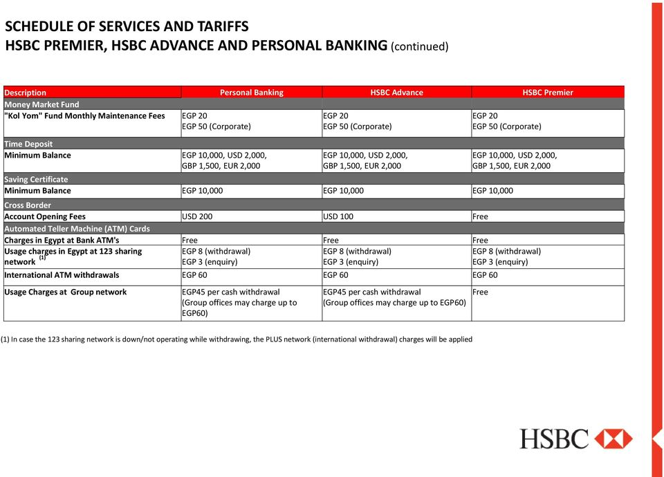 SCHEDULE OF CHARGES HSBC PREMIER, HSBC ADVANCE AND PERSONAL BANKING
