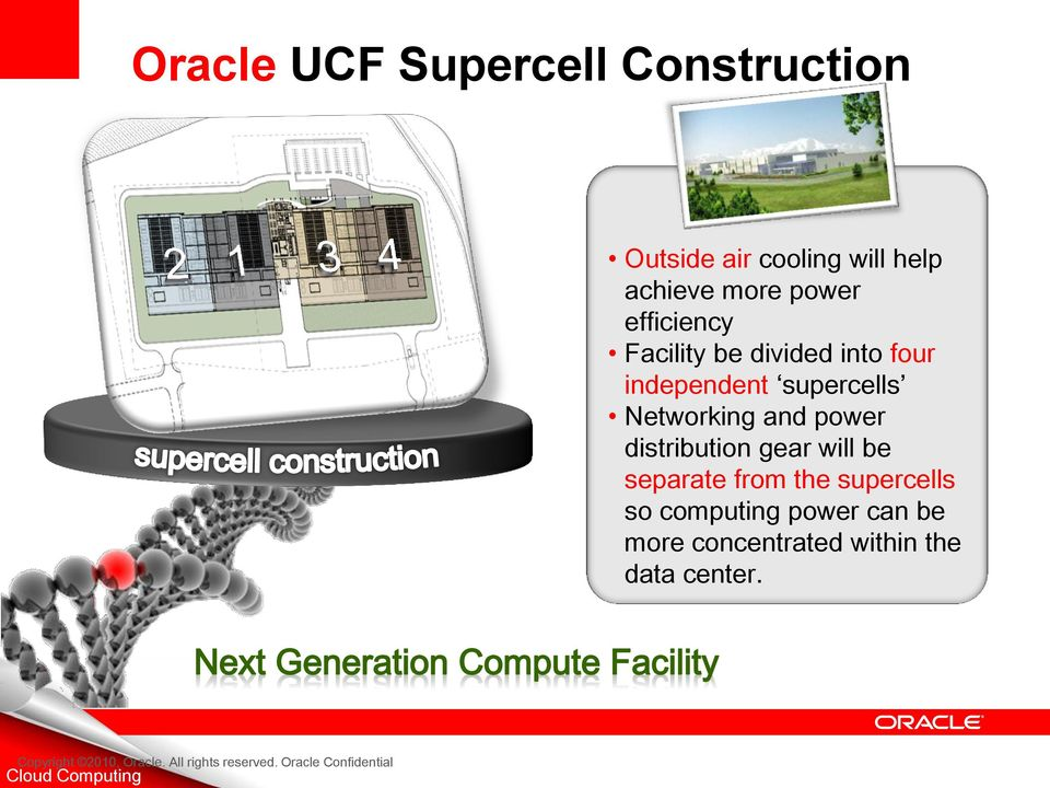 distribution gear will be separate from the supercells so computing power can be more