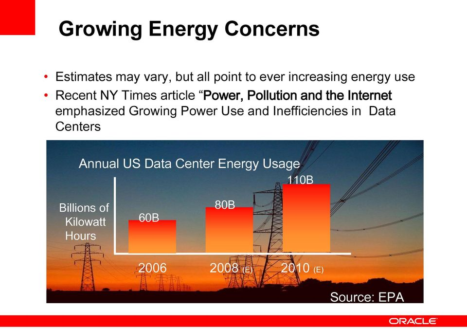 Power Use and Inefficiencies 110B in Data Centers Annual US Data Center Energy
