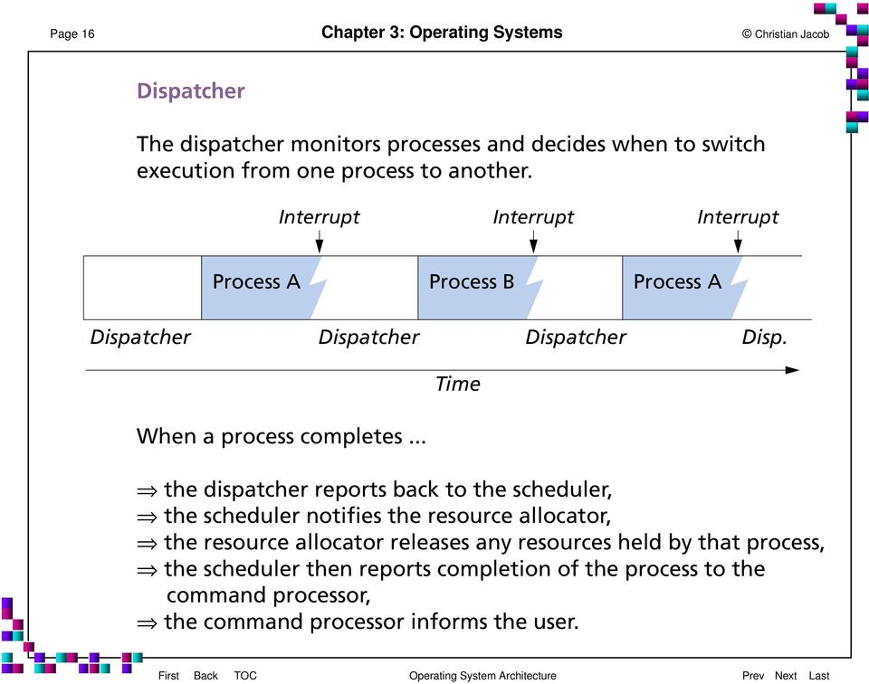 .. the dispatcher reports back to the scheduler, the scheduler notifies the resource allocator, the resource allocator releases any resources held by that