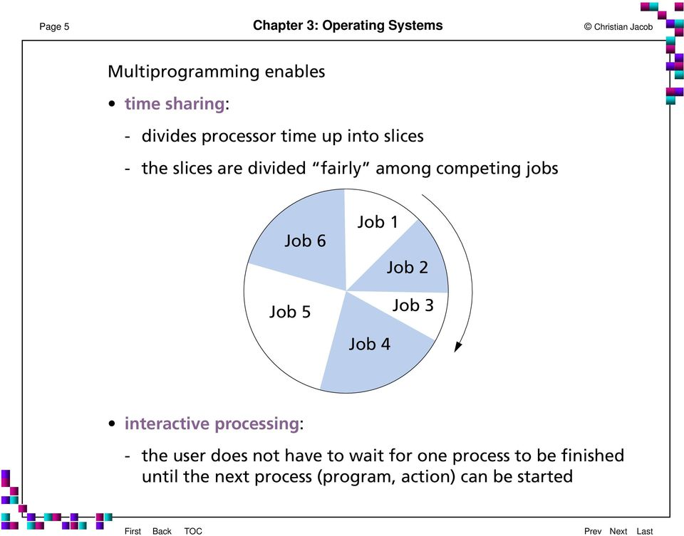 Job 5 Job 1 Job 2 Job 3 Job 4 interactive processing: - the user does not have to wait for one