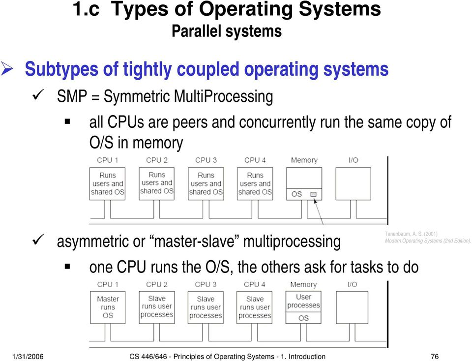 or master-slave multiprocessing one CPU runs the O/S, the others ask for tasks to do Tanenbaum, A. S.