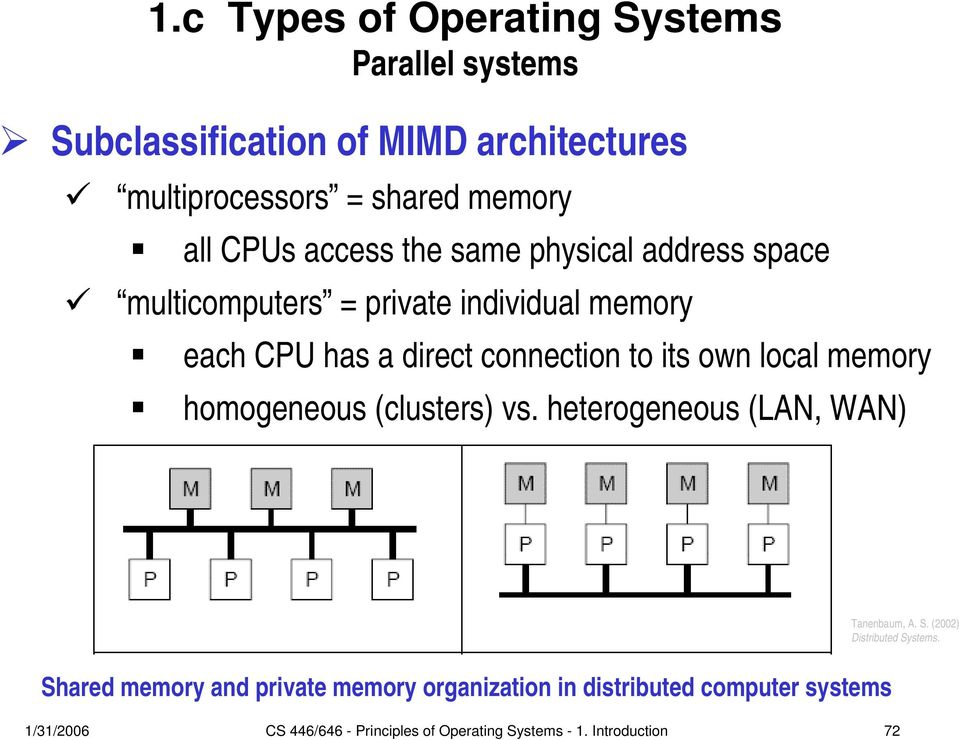local memory homogeneous (clusters) vs. heterogeneous (LAN, WAN) Tanenbaum, A. S. (2002) Distributed Systems.