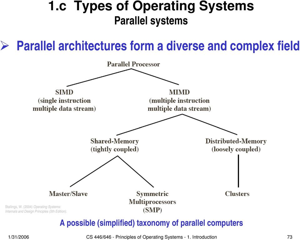 (2004) Operating Systems: Internals and Design Principles (5th Edition).