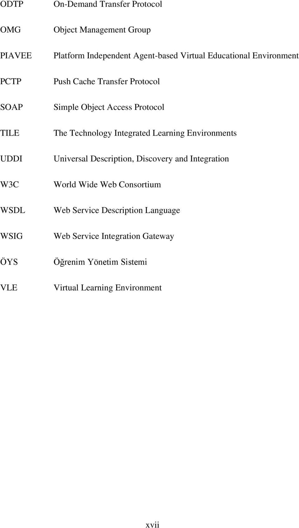 Technology Integrated Learning Environments Universal Description, Discovery and Integration World Wide Web Consortium